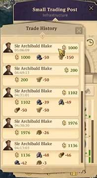 Anno 1800 How to Make Money - Trade History